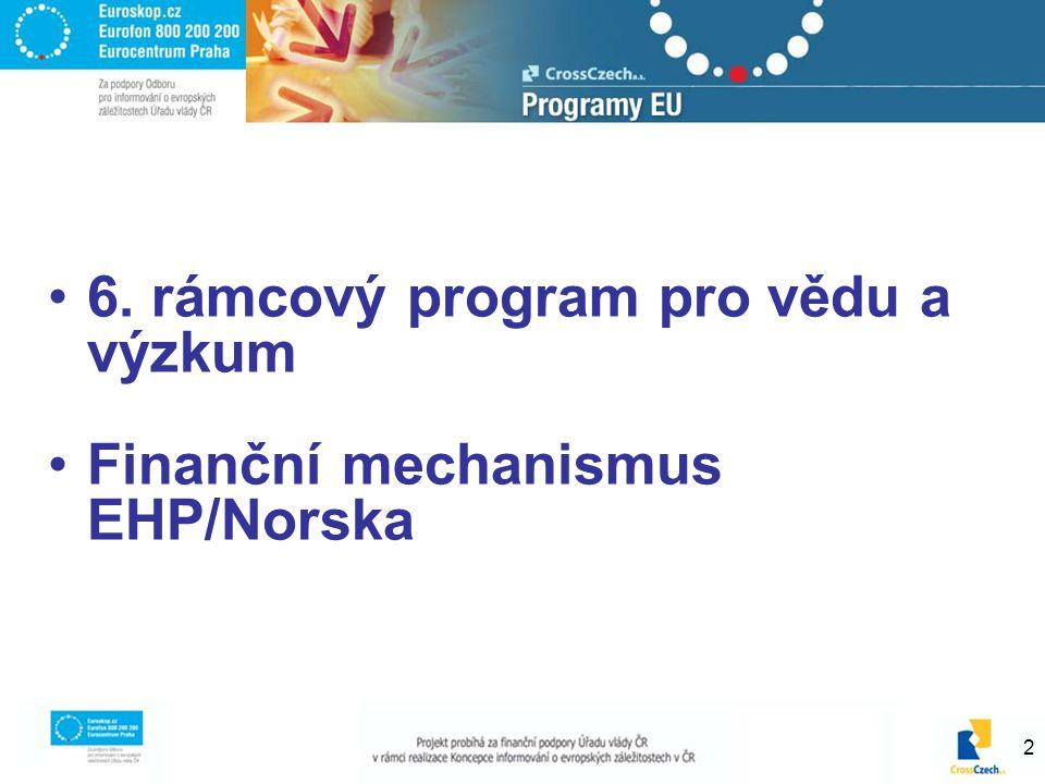 2 6. rámcový program pro vědu a výzkum Finanční mechanismus EHP/Norska