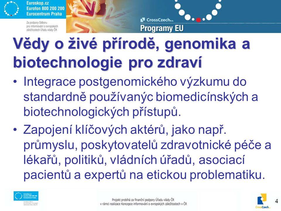 4 Vědy o živé přírodě, genomika a biotechnologie pro zdraví Integrace postgenomického výzkumu do standardně používanýc biomedicínských a biotechnologických přístupů.