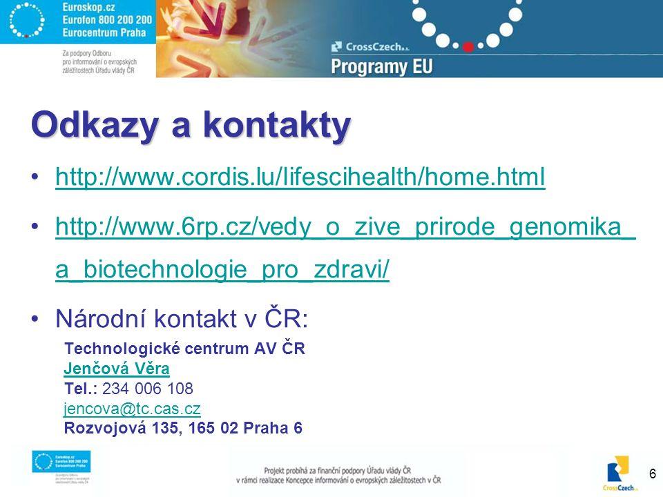 6 Odkazy a kontakty http://www.cordis.lu/lifescihealth/home.html http://www.6rp.cz/vedy_o_zive_prirode_genomika_ a_biotechnologie_pro_zdravi/http://www.6rp.cz/vedy_o_zive_prirode_genomika_ a_biotechnologie_pro_zdravi/ Národní kontakt v ČR: Technologické centrum AV ČR Jenčová Věra Tel.: 234 006 108 jencova@tc.cas.cz Rozvojová 135, 165 02 Praha 6