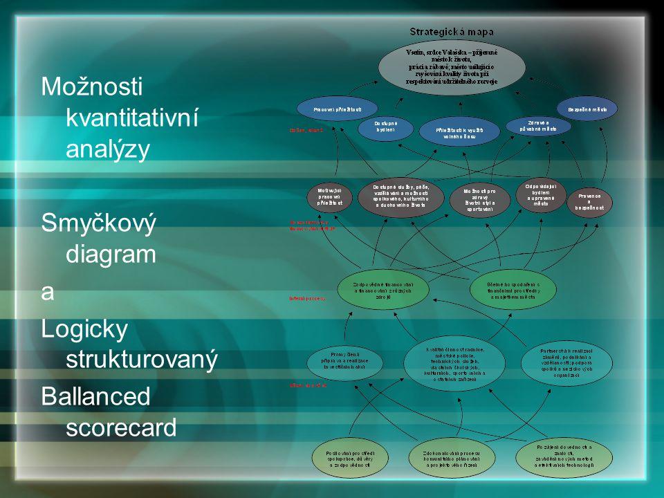 Možnosti kvantitativní analýzy Smyčkový diagram a Logicky strukturovaný Ballanced scorecard