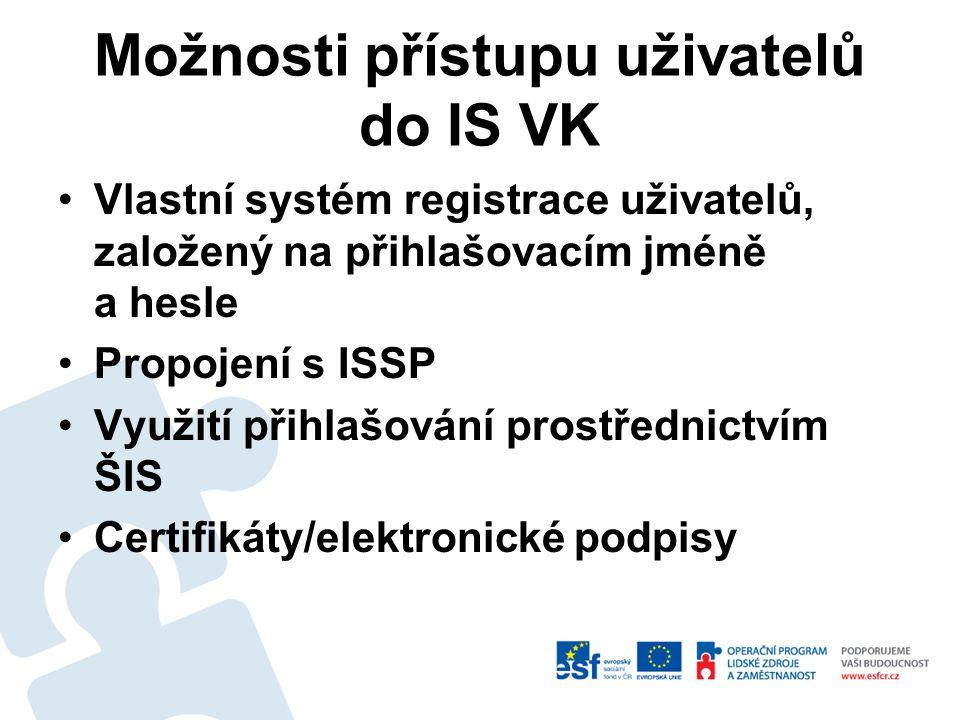 Možnosti přístupu uživatelů do IS VK Vlastní systém registrace uživatelů, založený na přihlašovacím jméně a hesle Propojení s ISSP Využití přihlašován
