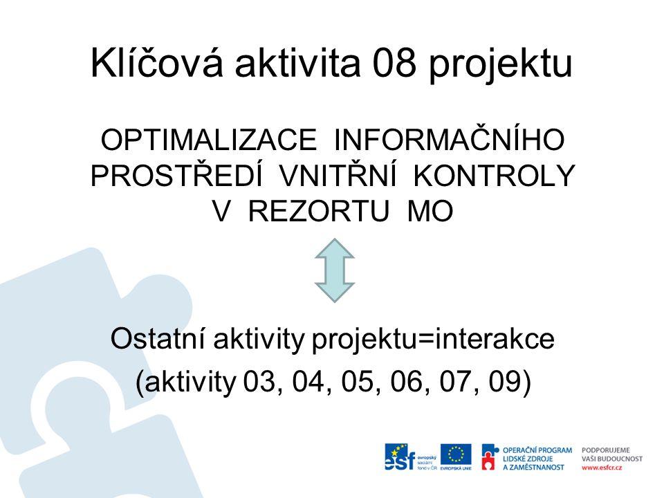 Klíčová aktivita 08 projektu OPTIMALIZACE INFORMAČNÍHO PROSTŘEDÍ VNITŘNÍ KONTROLY V REZORTU MO Ostatní aktivity projektu=interakce (aktivity 03, 04, 0