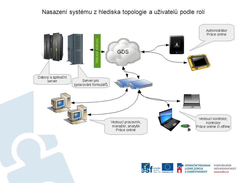 Nasazení systému z hlediska topologie a uživatelů podle rolí