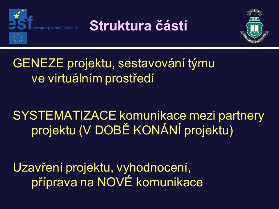 Struktura částí GENEZE projektu, sestavování týmu ve virtuálním prostředí SYSTEMATIZACE komunikace mezi partnery projektu (V DOBĚ KONÁNÍ projektu) Uzavření projektu, vyhodnocení, příprava na NOVÉ komunikace