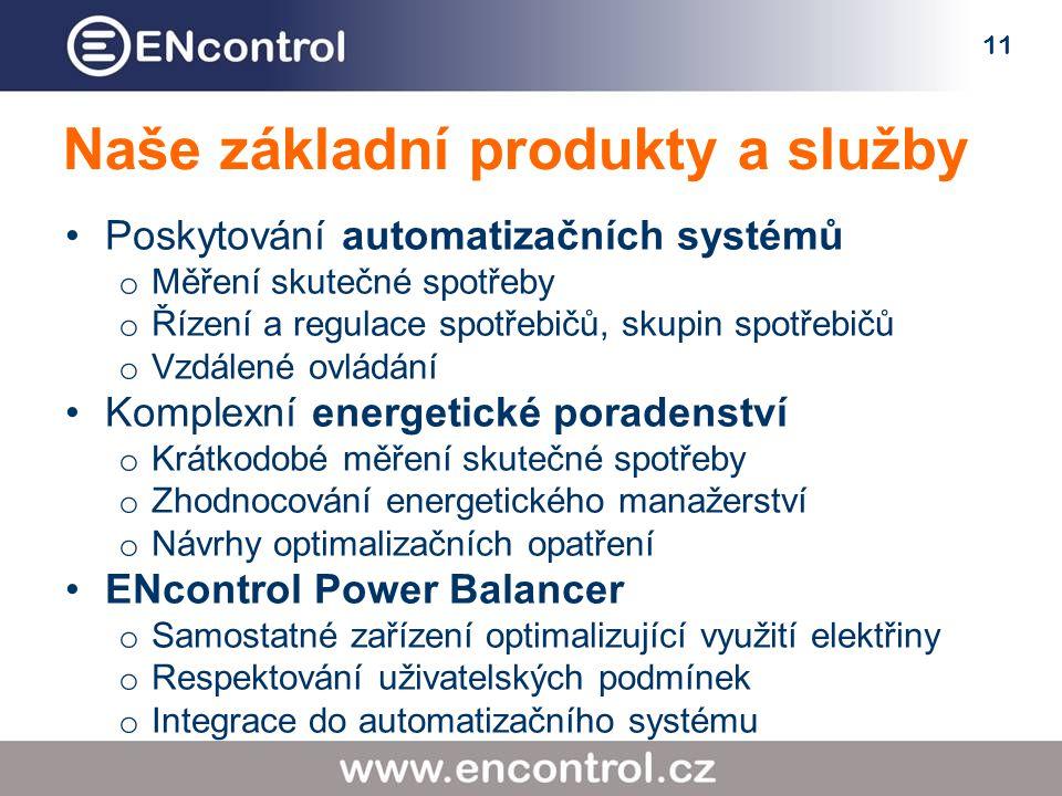 11 Naše základní produkty a služby Poskytování automatizačních systémů o Měření skutečné spotřeby o Řízení a regulace spotřebičů, skupin spotřebičů o Vzdálené ovládání Komplexní energetické poradenství o Krátkodobé měření skutečné spotřeby o Zhodnocování energetického manažerství o Návrhy optimalizačních opatření ENcontrol Power Balancer o Samostatné zařízení optimalizující využití elektřiny o Respektování uživatelských podmínek o Integrace do automatizačního systému