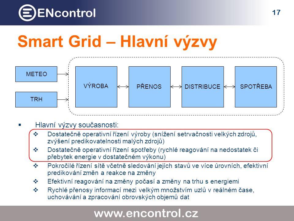 17 Smart Grid – Hlavní výzvy  Hlavní výzvy současnosti:  Dostatečně operativní řízení výroby (snížení setrvačnosti velkých zdrojů, zvýšení predikovatelnosti malých zdrojů)  Dostatečně operativní řízení spotřeby (rychlé reagování na nedostatek či přebytek energie v dostatečném výkonu)  Pokročilé řízení sítě včetně sledování jejích stavů ve více úrovních, efektivní predikování změn a reakce na změny  Efektivní reagování na změny počasí a změny na trhu s energiemi  Rychlé přenosy informací mezi velkým množstvím uzlů v reálném čase, uchovávání a zpracování obrovských objemů dat VÝROBA PŘENOSDISTRIBUCESPOTŘEBA METEO TRH
