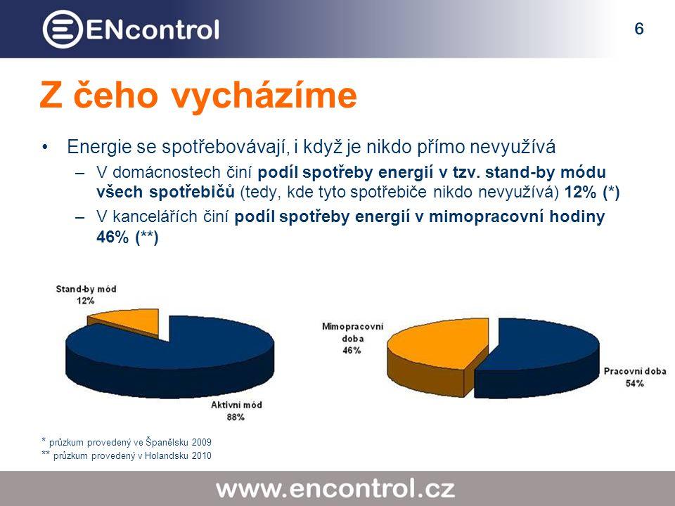 6 Z čeho vycházíme Energie se spotřebovávají, i když je nikdo přímo nevyužívá –V domácnostech činí podíl spotřeby energií v tzv.
