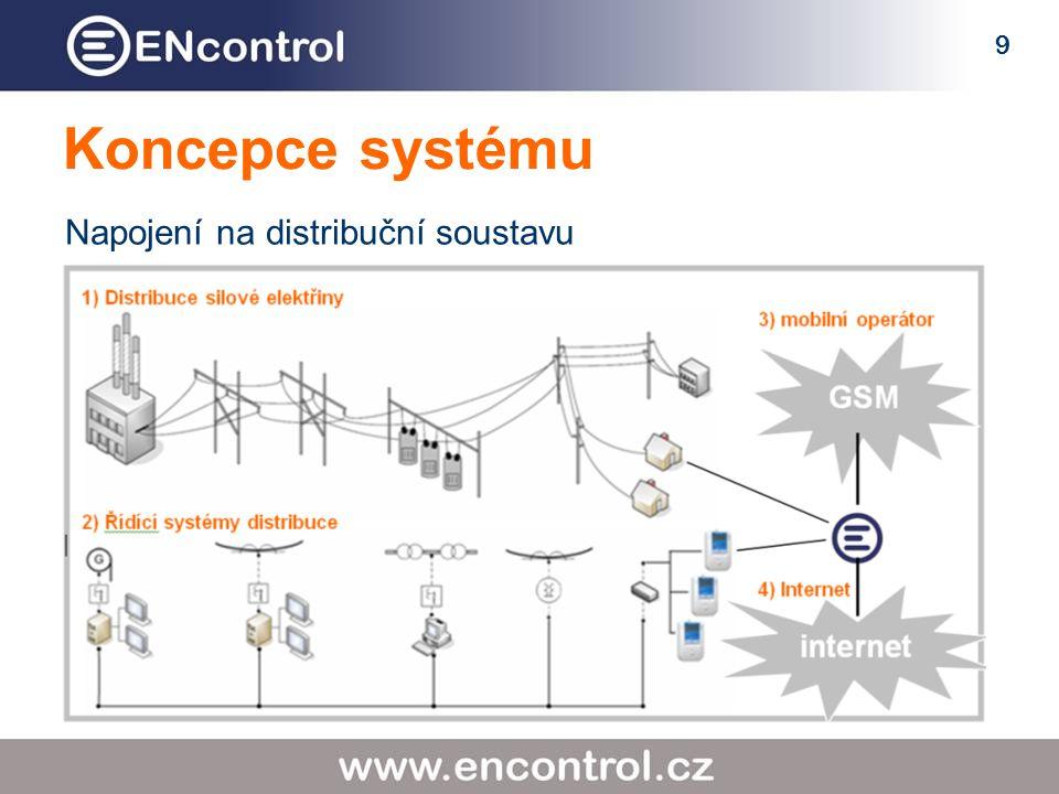 9 Koncepce systému Napojení na distribuční soustavu