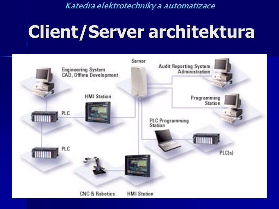 Client/Server architektura Katedra elektrotechniky a automatizace
