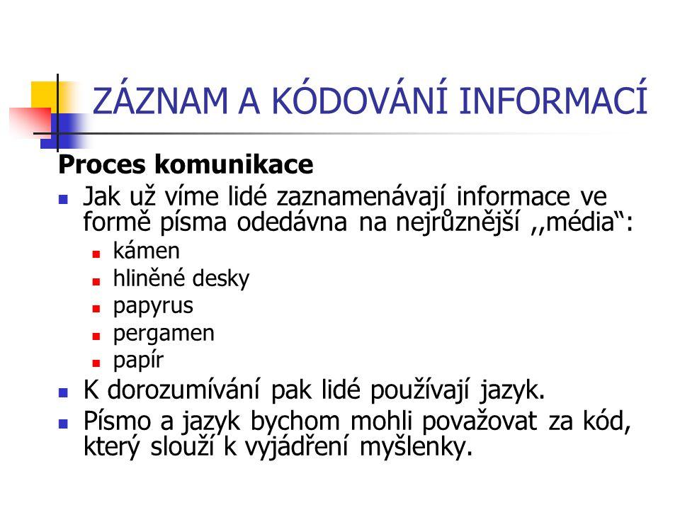 BITY Informace zakódovaná pouze jednou nulou nebo jedničkou se nazývá jednobitová.