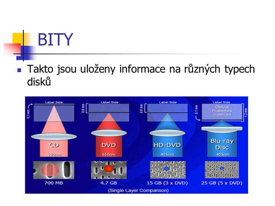 BITY Takto jsou uloženy informace na různých typech disků
