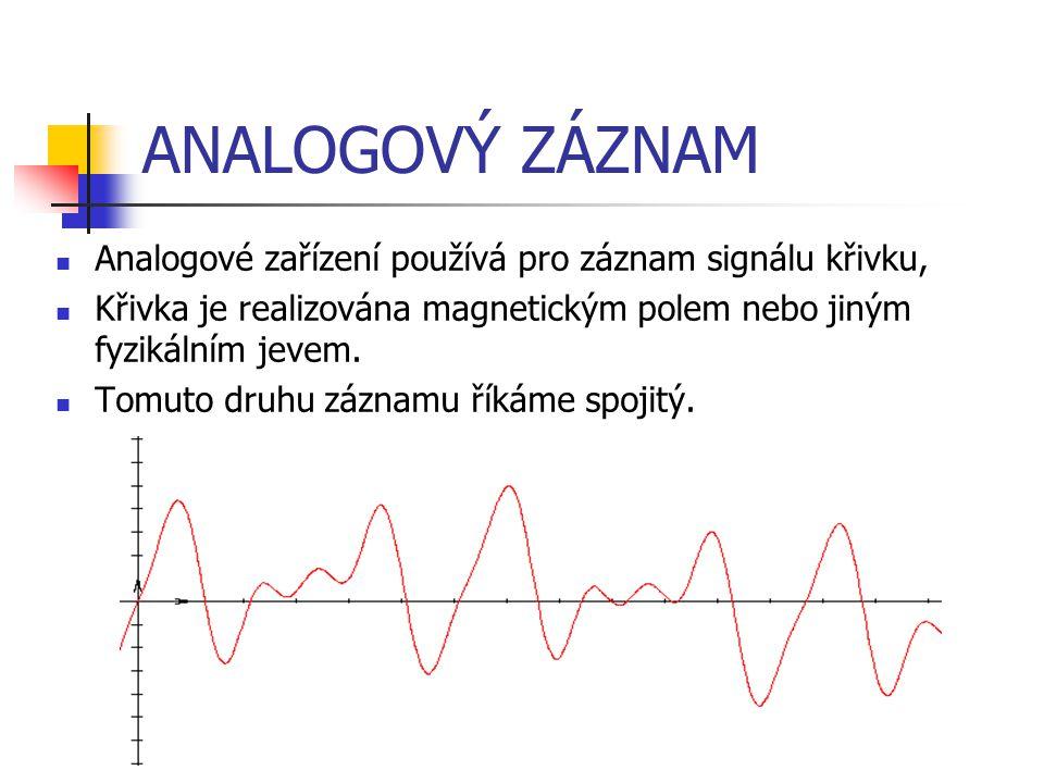 ANALOGOVÝ ZÁZNAM Analogové zařízení používá pro záznam signálu křivku, Křivka je realizována magnetickým polem nebo jiným fyzikálním jevem. Tomuto dru