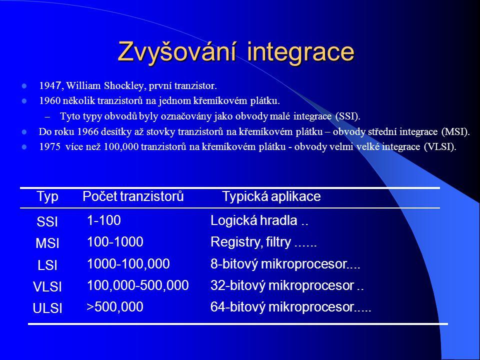 Zvyšování integrace 194 7, William Shockley, první tranzistor.