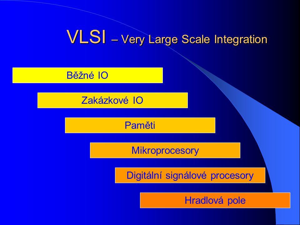 VLSI – Very Large Scale Integration Běžné IO Zakázkové IO Paměti Mikroprocesory Hradlová pole Digitální signálové procesory