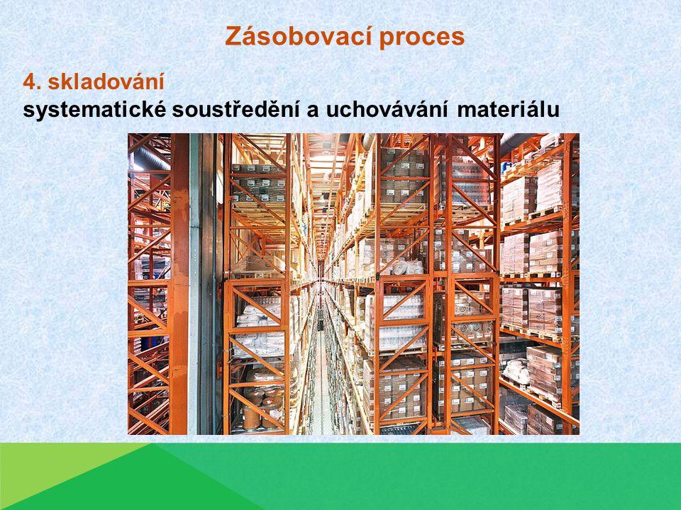 Zásobovací proces 4. skladování systematické soustředění a uchovávání materiálu