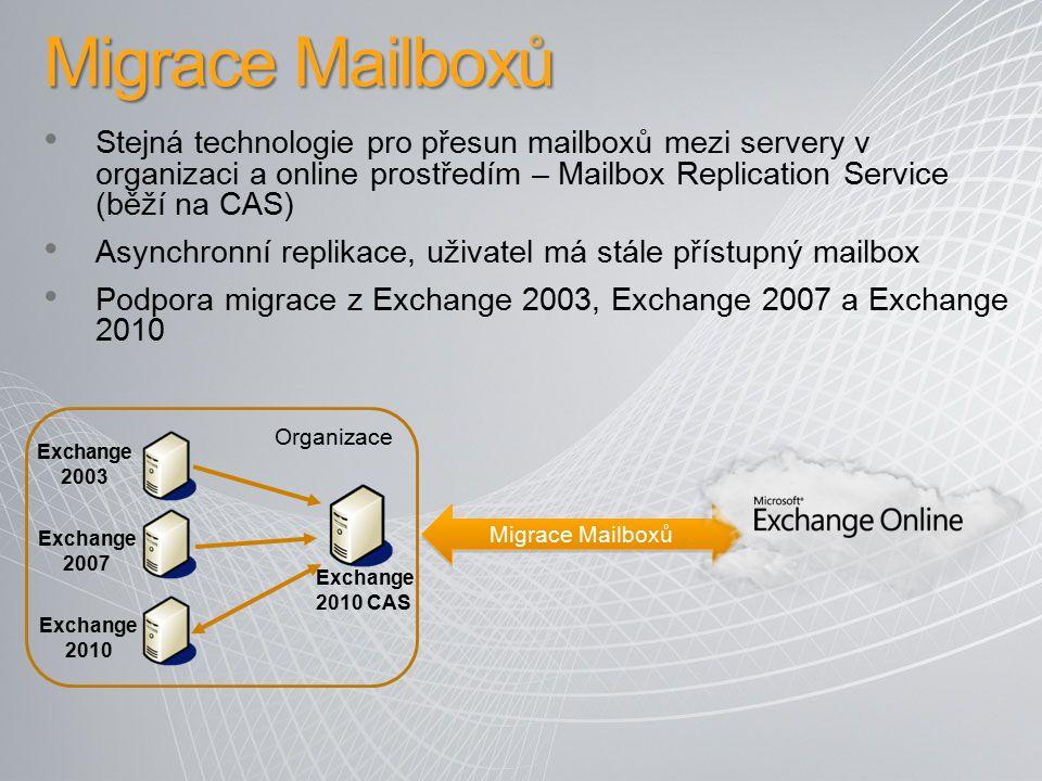 Migrace Mailboxů Stejná technologie pro přesun mailboxů mezi servery v organizaci a online prostředím – Mailbox Replication Service (běží na CAS) Asyn