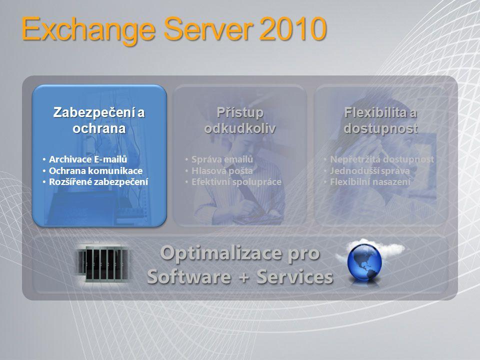 Exchange Server 2010 Zabezpečení a ochrana Osobní archiv Politiky uchovávání zpráv Ochrana citlivých dat - RMS