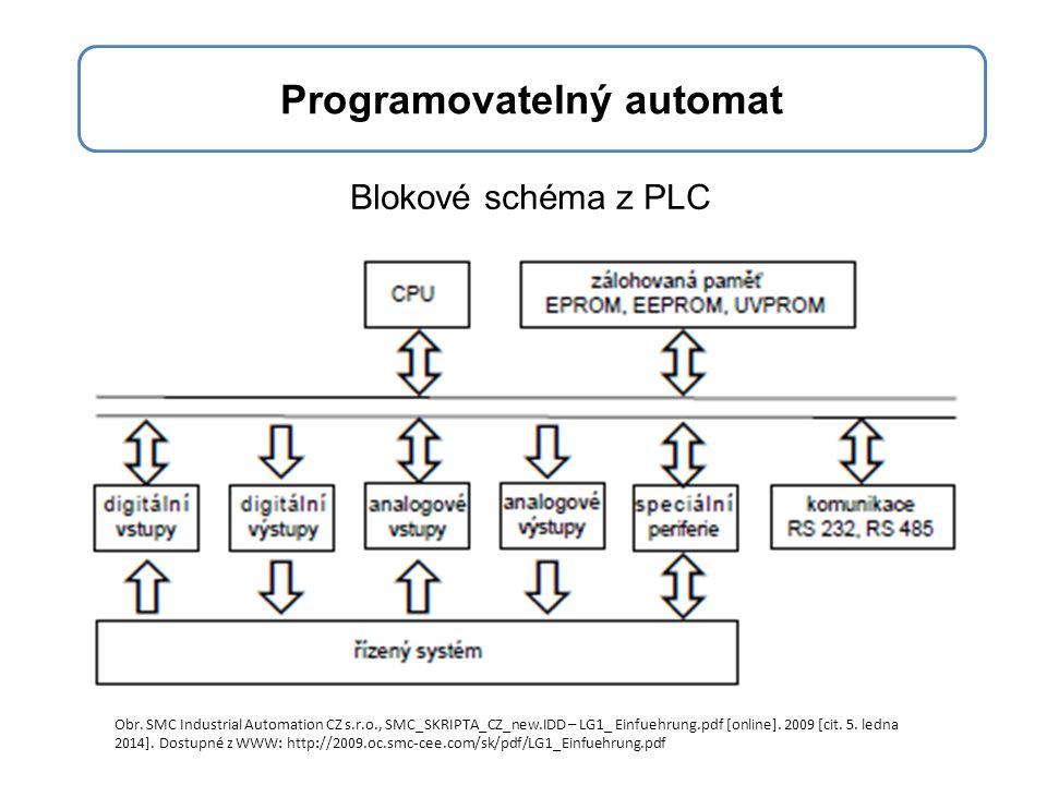 Cyklická činnost PLC je rozdělena na čtyři úseky: 1) ze vstupních modulů je načten stav vstupních signálů a je zapsán do paměti, 2) program postupně vyhodnocuje jednotlivé podmínky a na základě stavu vstupních, výstupních a vnitřních proměnných nastaví a do paměti výstupů zapíše nové hodnoty výstupních proměnných, 3) podle hodnot průběžně zapisovaných do paměti výstupů se po ukončení programového běhu jednorázově nastaví výstupní moduly, které aktivují akční členy, 4) v závěrečné fázi pracovního cyklu (scanu) se vyhodnotí stavový soubor a nastaví se jeho aktualizované parametry.