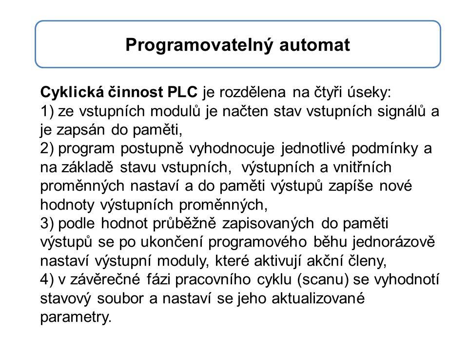 Cyklická činnost PLC je rozdělena na čtyři úseky: 1) ze vstupních modulů je načten stav vstupních signálů a je zapsán do paměti, 2) program postupně v
