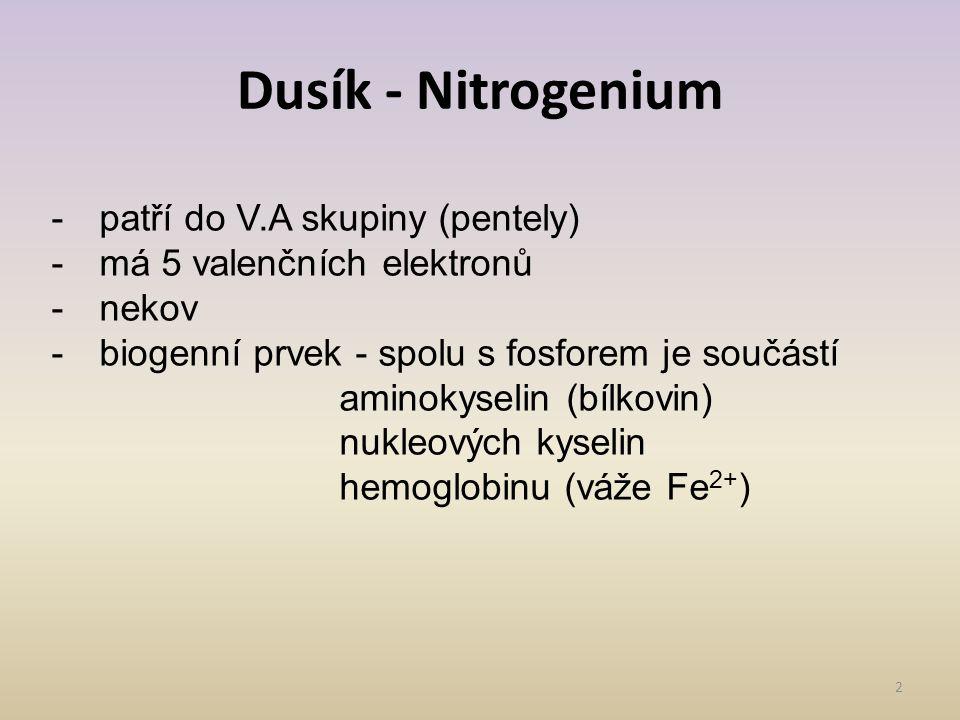 Dusík - Nitrogenium 2 -patří do V.A skupiny (pentely) -má 5 valenčních elektronů -nekov -biogenní prvek - spolu s fosforem je součástí aminokyselin (b