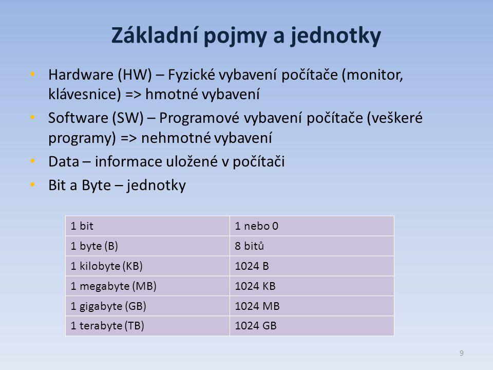 Základní pojmy a jednotky Hardware (HW) – Fyzické vybavení počítače (monitor, klávesnice) => hmotné vybavení Software (SW) – Programové vybavení počítače (veškeré programy) => nehmotné vybavení Data – informace uložené v počítači Bit a Byte – jednotky 1 bit1 nebo 0 1 byte (B)8 bitů 1 kilobyte (KB)1024 B 1 megabyte (MB)1024 KB 1 gigabyte (GB)1024 MB 1 terabyte (TB)1024 GB 9