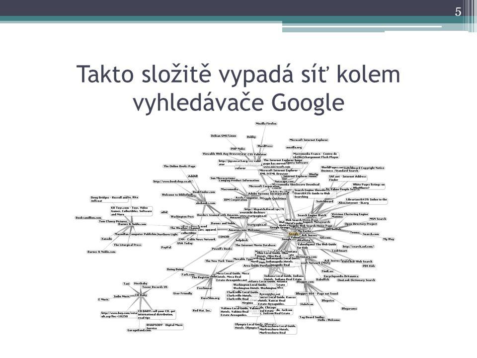 Takto složitě vypadá síť kolem vyhledávače Google 5