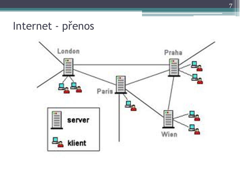 Internet - přenos 7