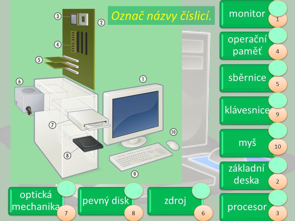 pevný disk optická mechanika zdrojmonitor operační paměť myš základní deska procesor Označ názvy číslicí. 3 3 2 2 1 1 4 4 6 6 7 7 8 8 10 sběrnicekláve