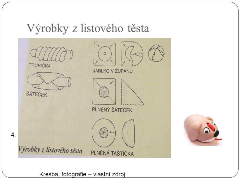 Výrobky z listového těsta 4. Kresba, fotografie – vlastní zdroj.