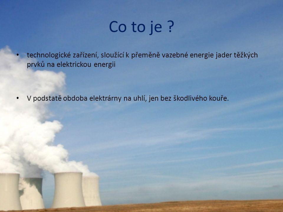 Co to je ? technologické zařízení, sloužící k přeměně vazebné energie jader těžkých prvků na elektrickou energii V podstatě obdoba elektrárny na uhlí,