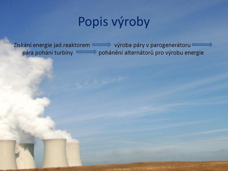 Popis výroby Získání energie jad.reaktorem výroba páry v parogenerátoru pára pohání turbíny pohánění alternátorů pro výrobu energie