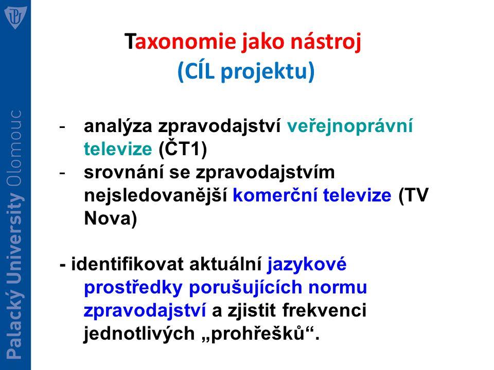 """Taxonomie jako nástroj (CÍL projektu) -analýza zpravodajství veřejnoprávní televize (ČT1) -srovnání se zpravodajstvím nejsledovanější komerční televize (TV Nova) - identifikovat aktuální jazykové prostředky porušujících normu zpravodajství a zjistit frekvenci jednotlivých """"prohřešků ."""