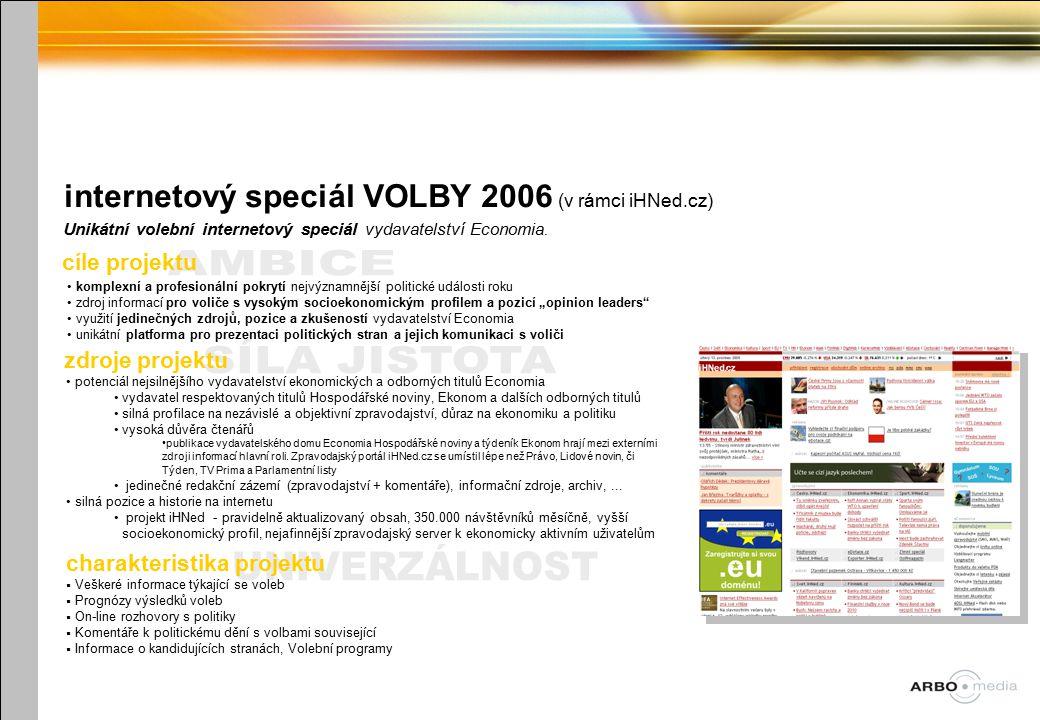 internetový speciál VOLBY 2006 (v rámci iHNed.cz) Unikátní volební internetový speciál vydavatelství Economia.