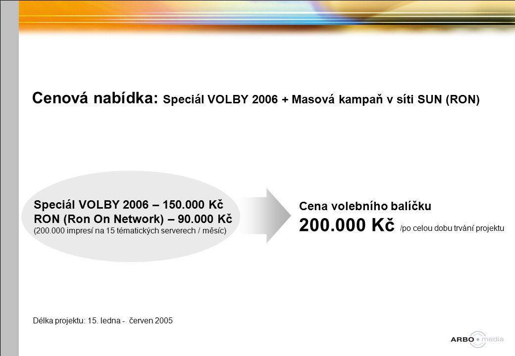 Cenová nabídka: Speciál VOLBY 2006 + Masová kampaň v síti SUN (RON) Cena volebního balíčku 200.000 Kč /po celou dobu trvání projektu Speciál VOLBY 2006 – 150.000 Kč RON (Ron On Network) – 90.000 Kč (200.000 impresí na 15 tématických serverech / měsíc) Délka projektu: 15.