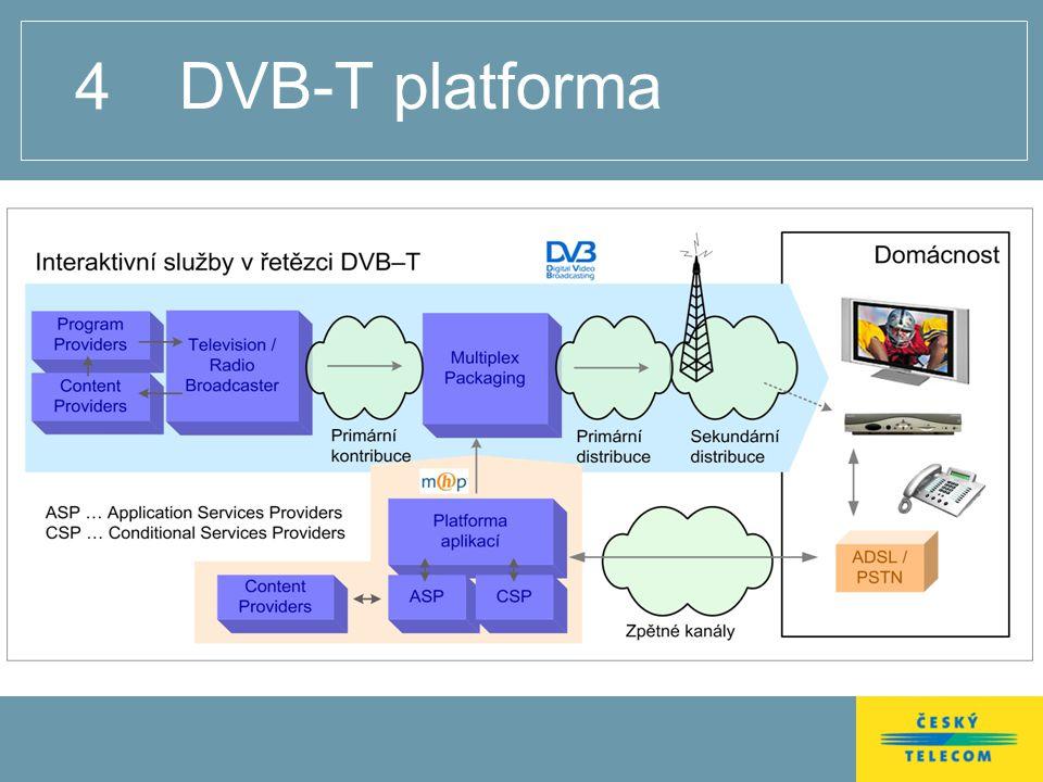 4 DVB-T platforma