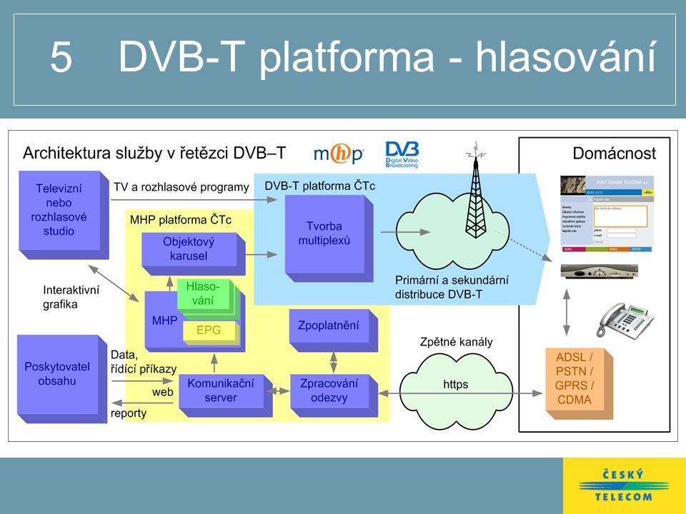 5 DVB-T platforma - hlasování