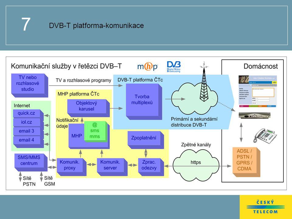 7 DVB-T platforma-komunikace