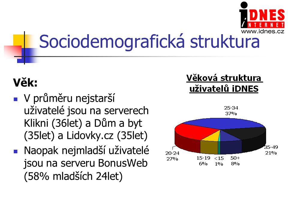 Sociodemografická struktura Věk: V průměru nejstarší uživatelé jsou na serverech Klikni (36let) a Dům a byt (35let) a Lidovky.cz (35let) Naopak nejmladší uživatelé jsou na serveru BonusWeb (58% mladších 24let)