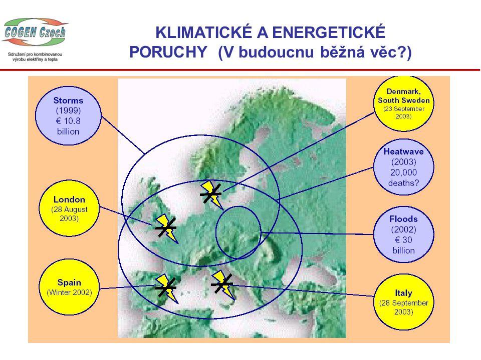 KLIMATICKÉ A ENERGETICKÉ PORUCHY (V budoucnu běžná věc?)