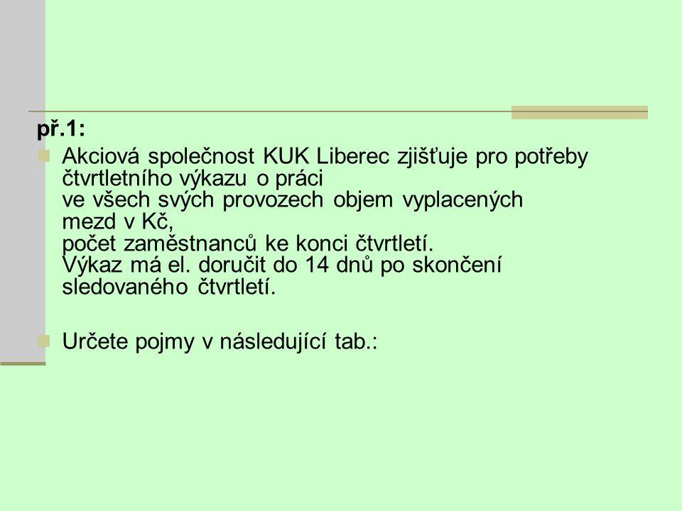 př.1: Akciová společnost KUK Liberec zjišťuje pro potřeby čtvrtletního výkazu o práci ve všech svých provozech objem vyplacených mezd v Kč, počet zamě