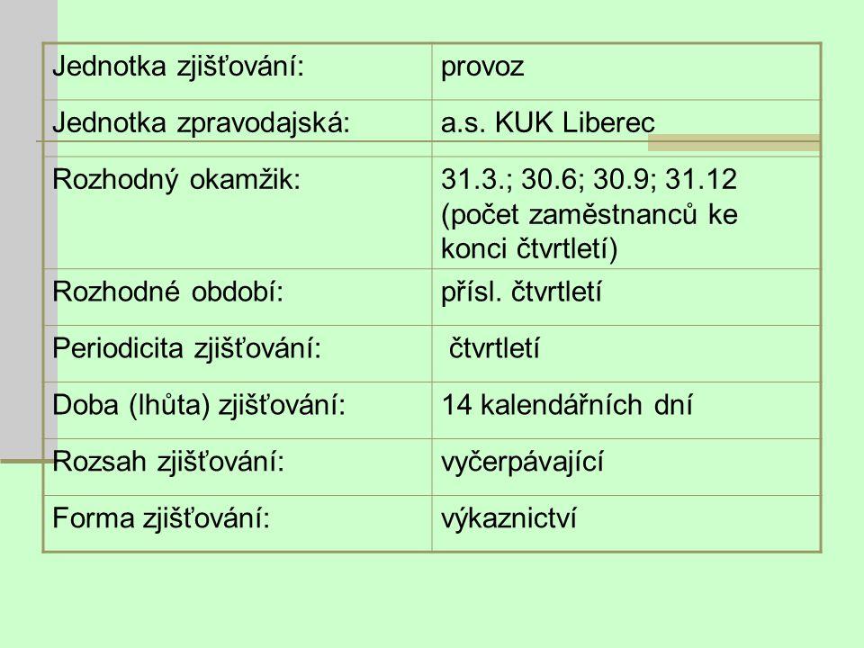 Jednotka zjišťování:provoz Jednotka zpravodajská:a.s. KUK Liberec Rozhodný okamžik:31.3.; 30.6; 30.9; 31.12 (počet zaměstnanců ke konci čtvrtletí) Roz