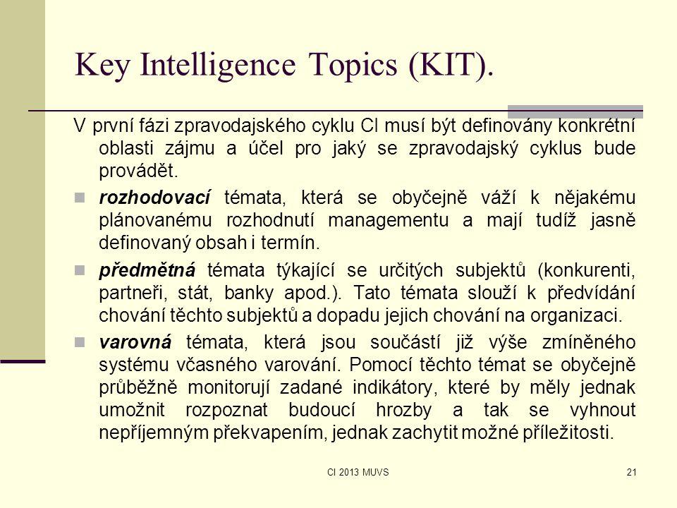 CI 2013 MUVS Key Intelligence Topics (KIT). V první fázi zpravodajského cyklu CI musí být definovány konkrétní oblasti zájmu a účel pro jaký se zpravo