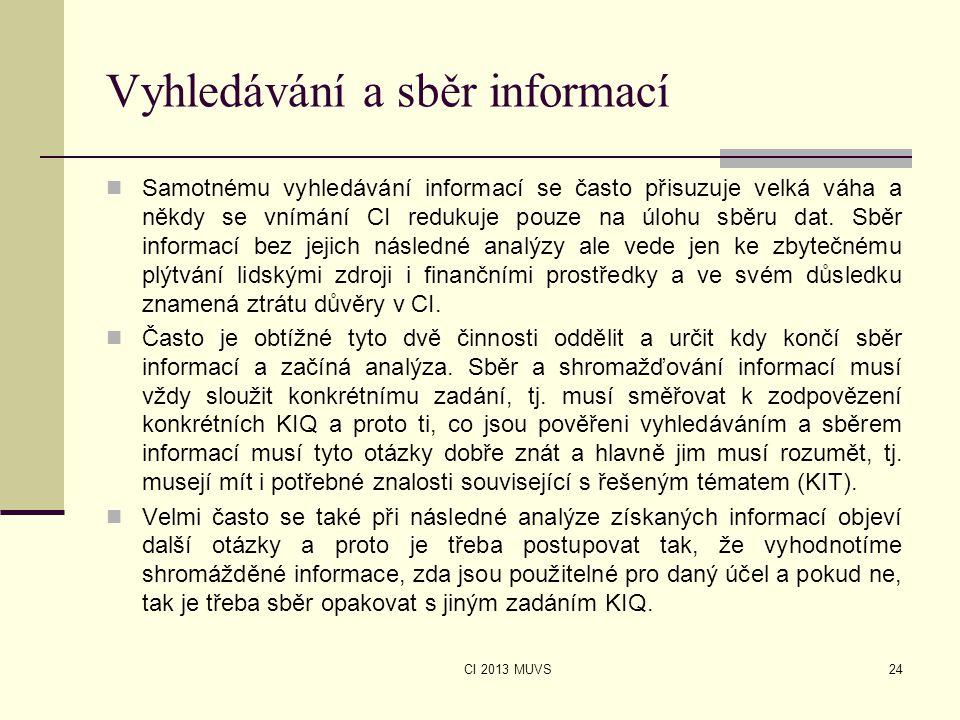 CI 2013 MUVS Vyhledávání a sběr informací Samotnému vyhledávání informací se často přisuzuje velká váha a někdy se vnímání CI redukuje pouze na úlohu