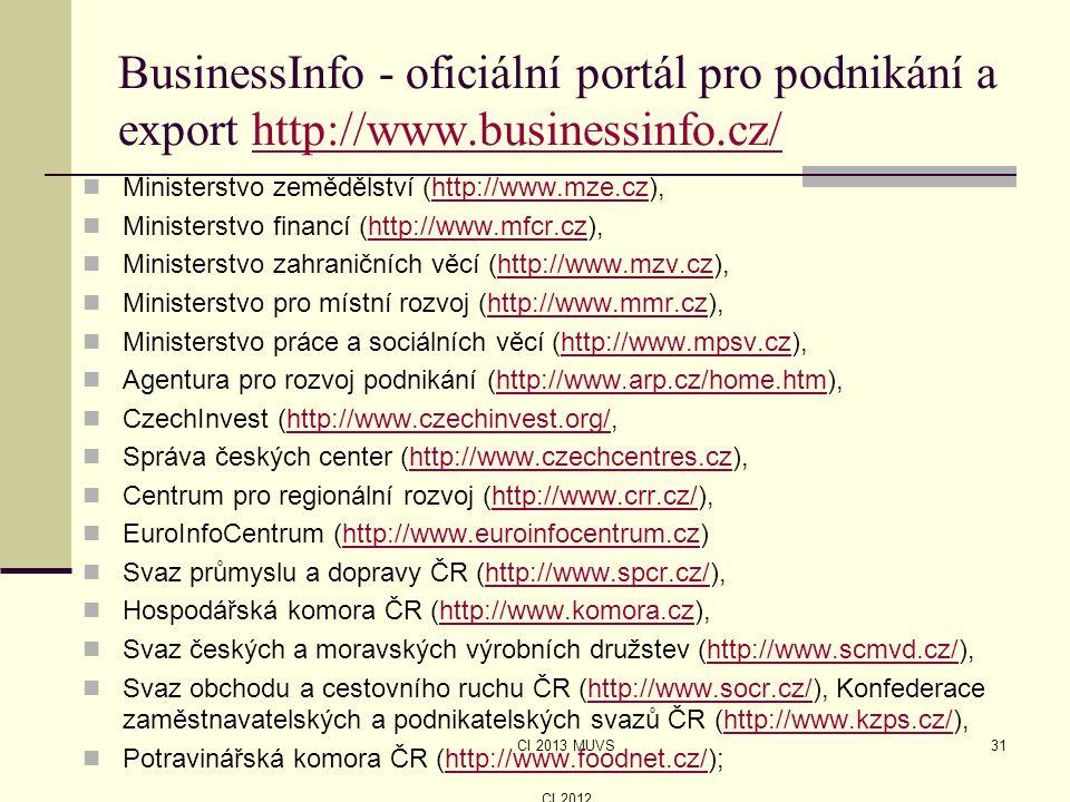 CI 2013 MUVS BusinessInfo - oficiální portál pro podnikání a export http://www.businessinfo.cz/http://www.businessinfo.cz/ Ministerstvo zemědělství (h