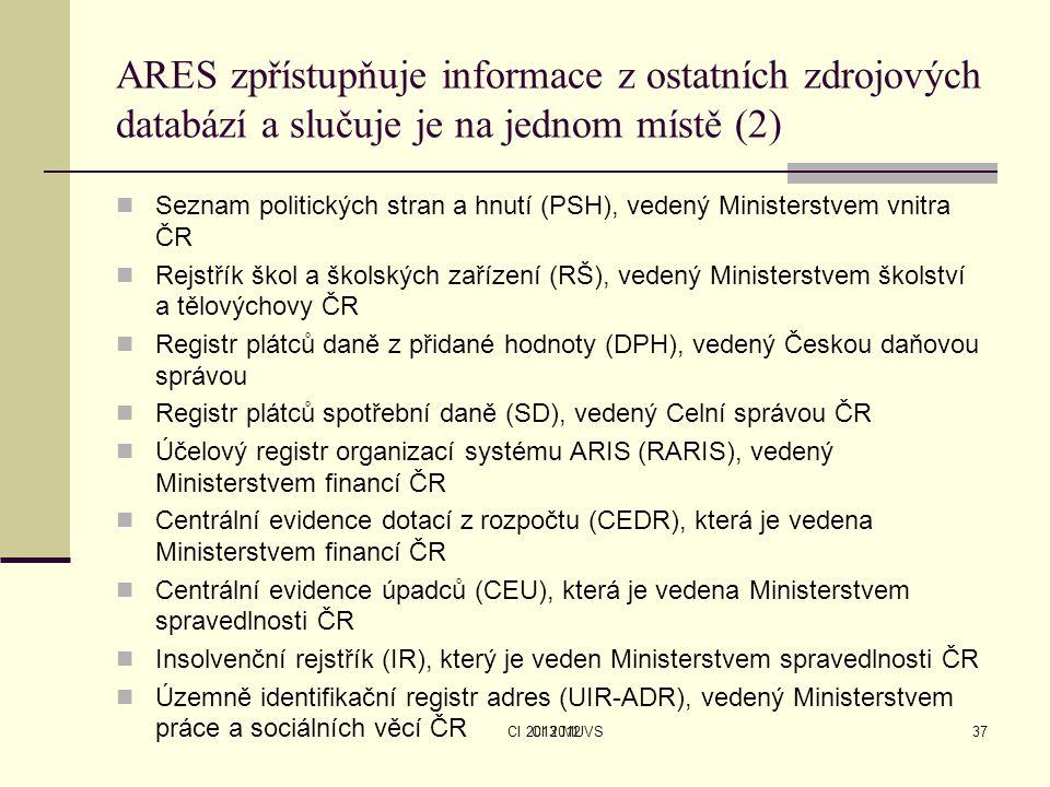 CI 2013 MUVS ARES zpřístupňuje informace z ostatních zdrojových databází a slučuje je na jednom místě (2) Seznam politických stran a hnutí (PSH), vede