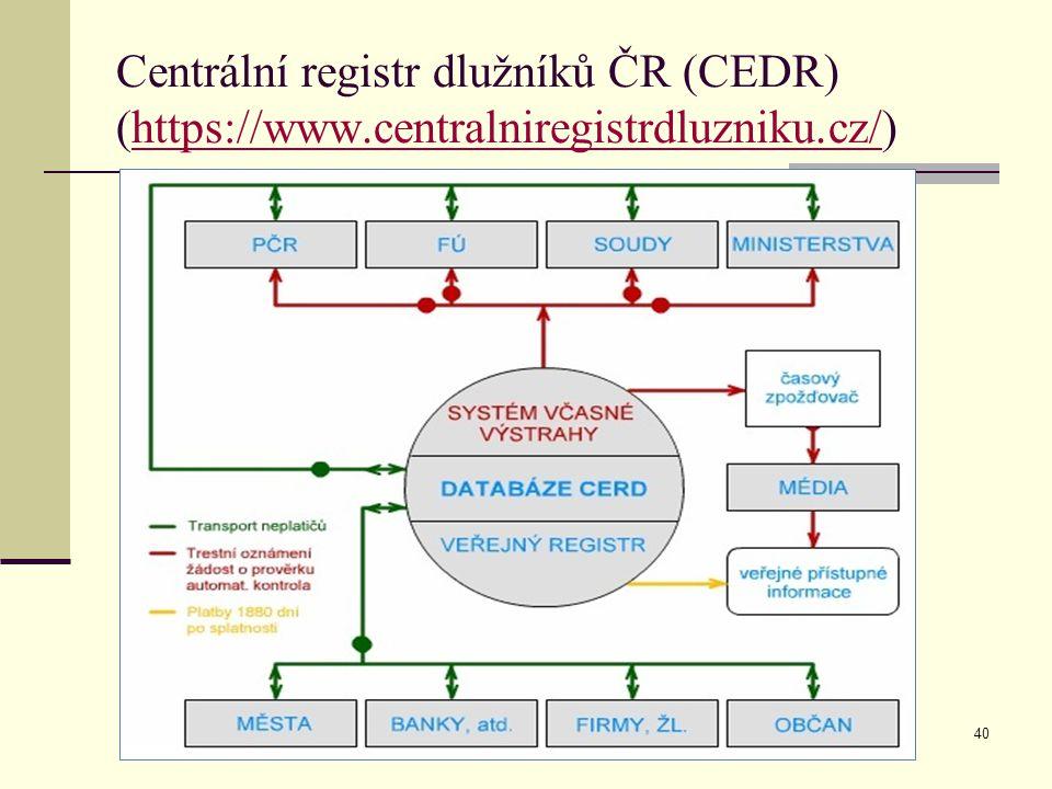 CI 2013 MUVS Centrální registr dlužníků ČR (CEDR) (https://www.centralniregistrdluzniku.cz/)https://www.centralniregistrdluzniku.cz/ CI 201240