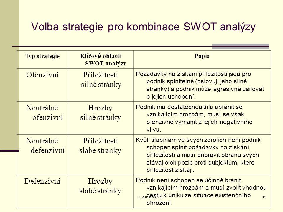 CI 2013 MUVS Volba strategie pro kombinace SWOT analýzy Typ strategie Kl í čov é oblasti SWOT analýzy Popis OfenzivníPříležitosti silné stránky Požada
