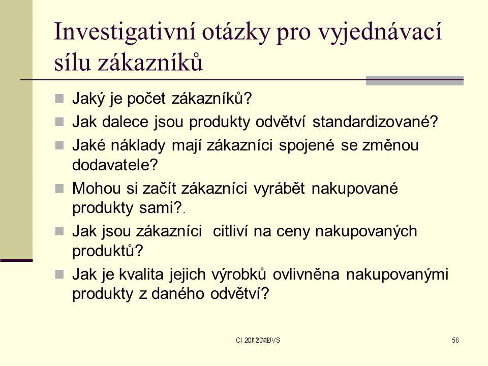 CI 2013 MUVS Investigativní otázky pro vyjednávací sílu zákazníků Jaký je počet zákazníků? Jak dalece jsou produkty odvětví standardizované? Jaké nákl