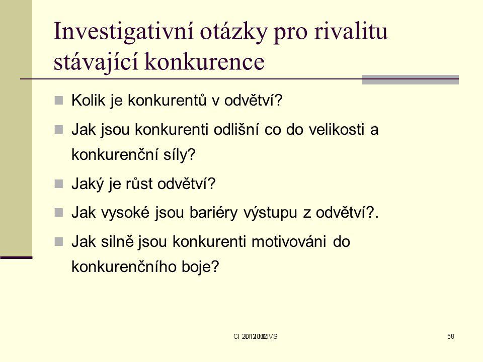 CI 2013 MUVS Investigativní otázky pro rivalitu stávající konkurence Kolik je konkurentů v odvětví? Jak jsou konkurenti odlišní co do velikosti a konk
