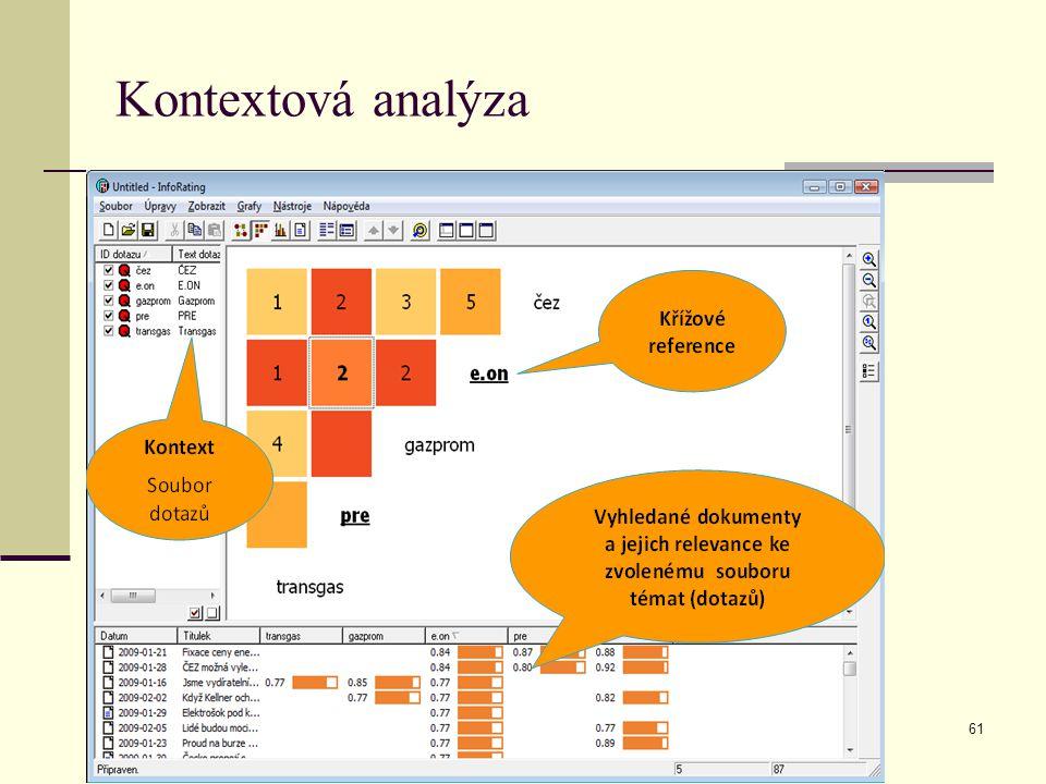 CI 2013 MUVS Kontextová analýza 61